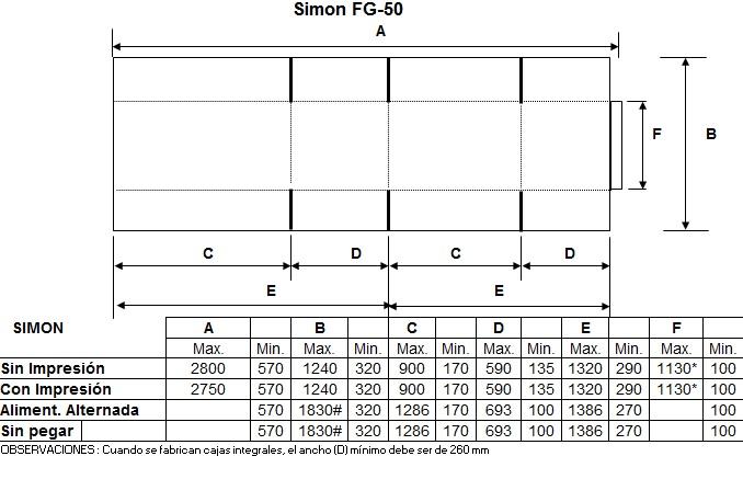 Simon FG-50