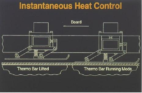 Hot-Foot Interfic